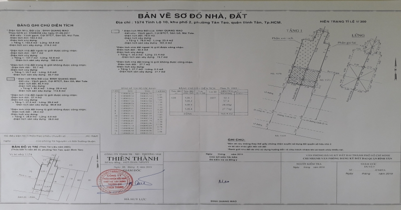 Diễn đàn rao vặt: Dịch Vụ Tách Thửa Nhà Đất Quận Gò Vấp Hc3acn12