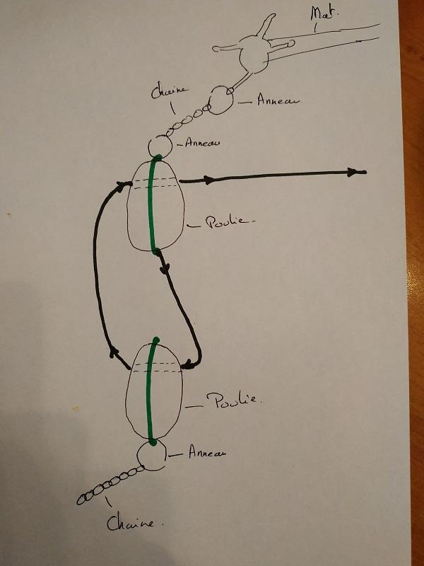 Camaret au 1/35e de constructo - Page 3 Poulie10