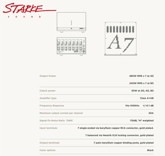 Starke Sound A7.480 7-Channel Power Amplifier 20873210