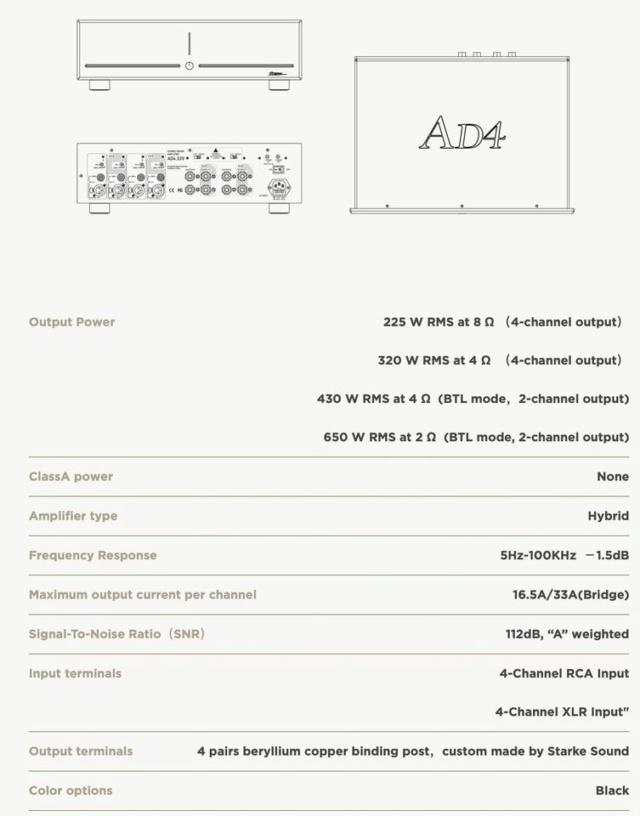 Starke Sound AD4.320 4 Channel Power Amplifier 414