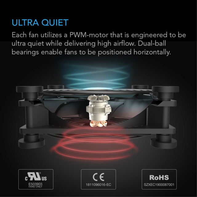 AC INFINITY MULTIFAN Series Quiet USB Coling Fan System Storep21