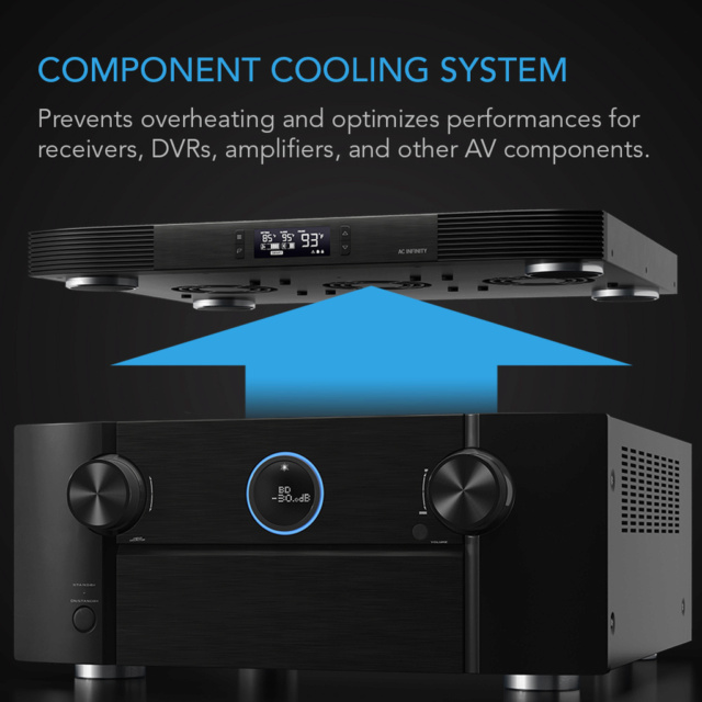 AC INFINITY Aircom Series Component Fans System Storep25