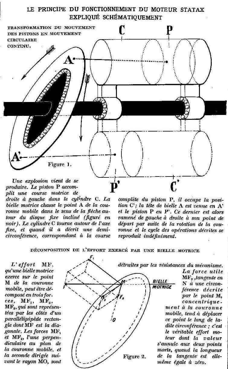 """Moteur Statax (moteur """"à barillet"""") Moteur11"""