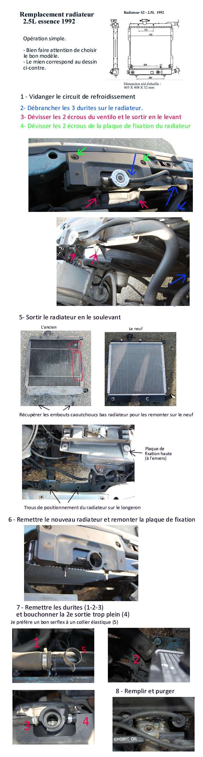 radiateur - Remplacement radiateur sur S2 - 2.5L essence - 1992 Radiat11