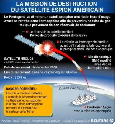Destruction de NROL-21 par SM-3 - 21.2.2008 - Page 4 16682910