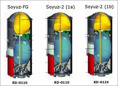 La future fusée russe Rus-M [Abandon] - Page 8 Grafik10
