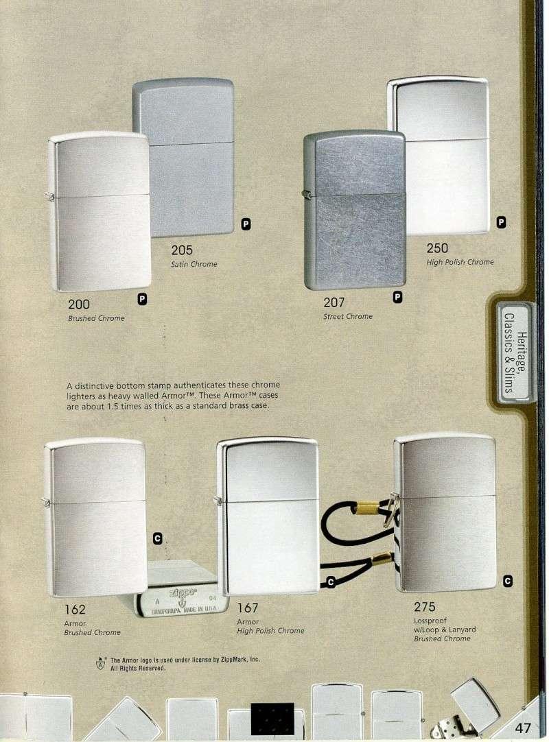 Catalogue ZIPPO 2008 Complete line (version américaine) 4710
