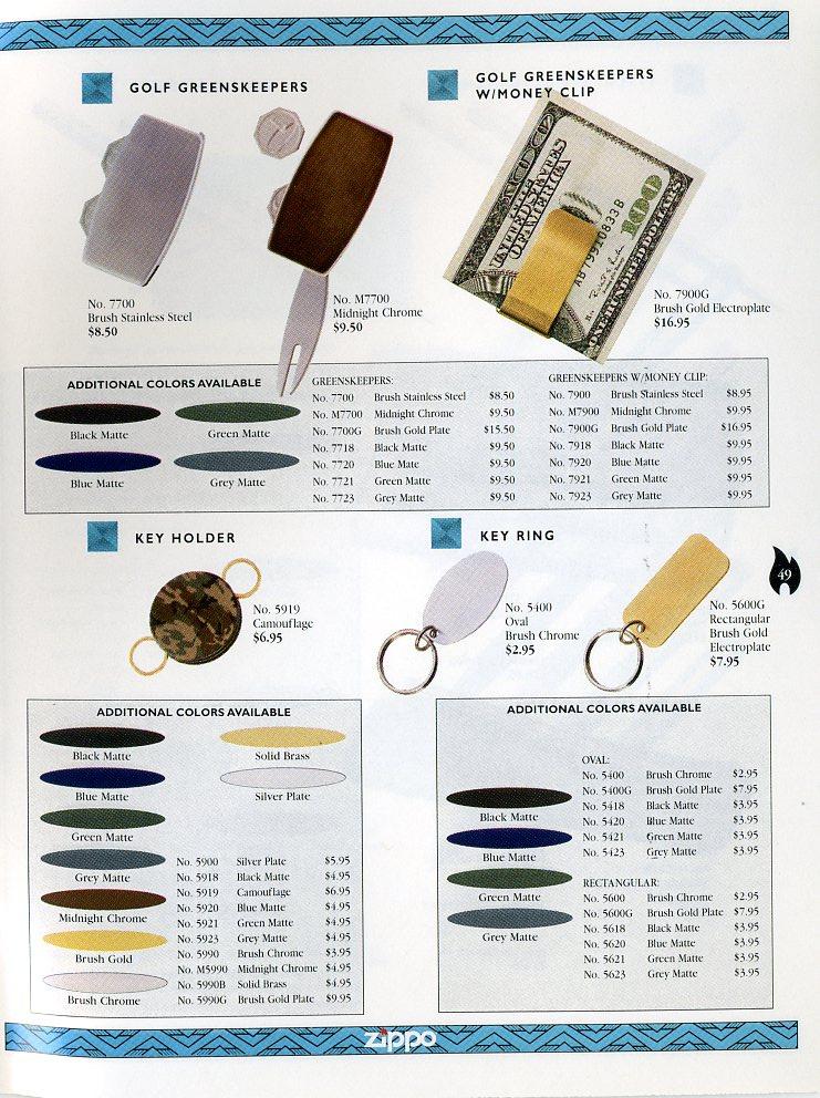 Catalogue ZIPPO Collection 1997 (version américaine) 4911