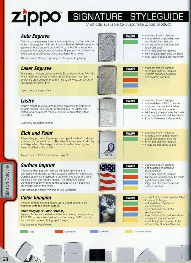 Catalogue ZIPPO 2008 Complete line (version américaine) 6810