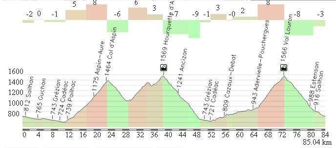 Amaikak Bat Pirineos 2011 - Uztailak 9-10 - Saint Lary Doming10