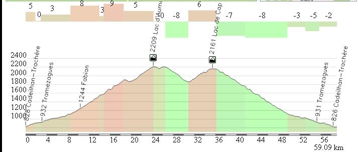 Amaikak Bat Pirineos 2011 - Uztailak 9-10 - Saint Lary Sabado10