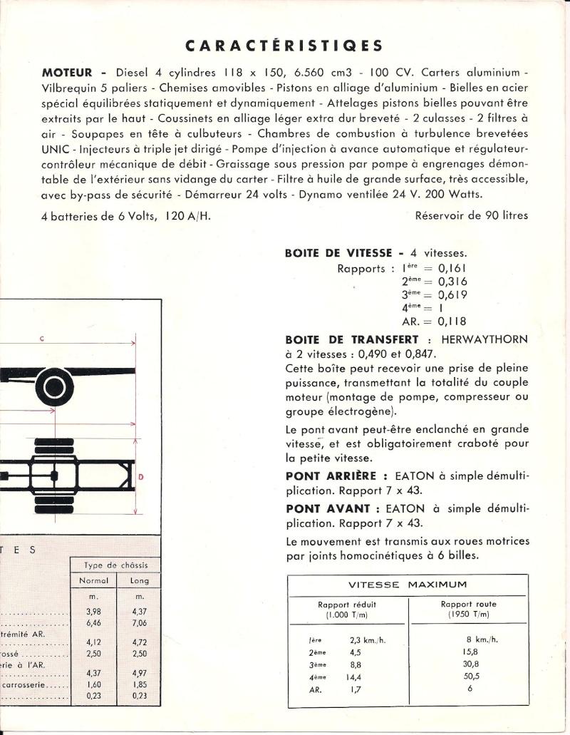 Pub et catalogues UNIC - IVECO Unic_412