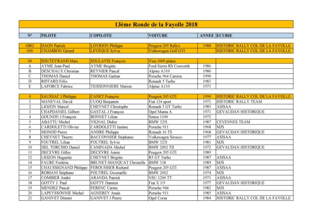 [07] 07-08/09/2018 13ème Ronde de la Fayolle à UCEL (07) 000111