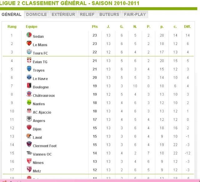 CSSA Club Sportif Sedan Ardennes - Page 5 Aaaa12
