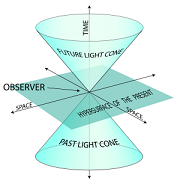 Theory of Everthing Light_11