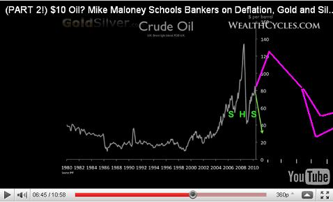 Inflation or Deflation? - Page 18 Oil10