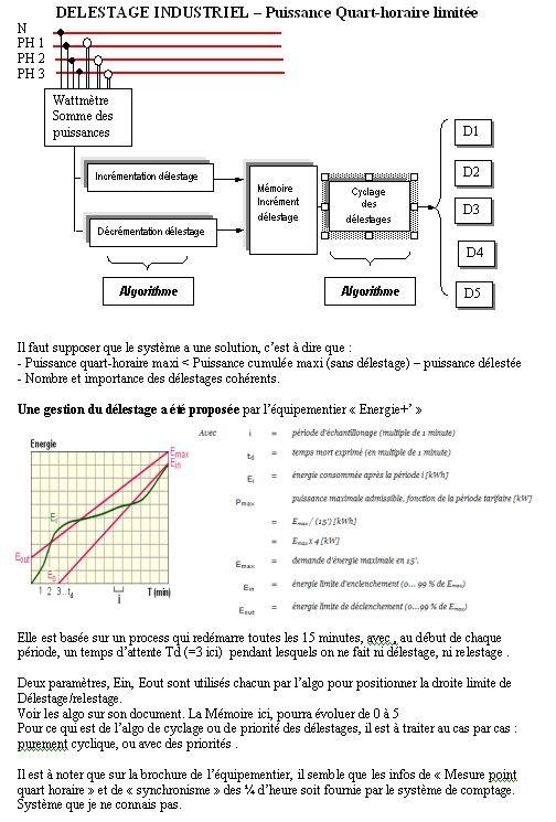projet delesteur - Page 2 Delest10