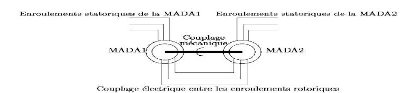 les MASDS ( MAS Double Stator), vous connaissez ? Mada_c11