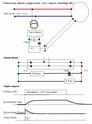 Remplacement d'un relai centrifuge par un relai temporisé Mas_mo11