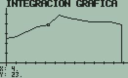 Area bajo una curva formada al unir puntos por segmentos rectos Dibujo13