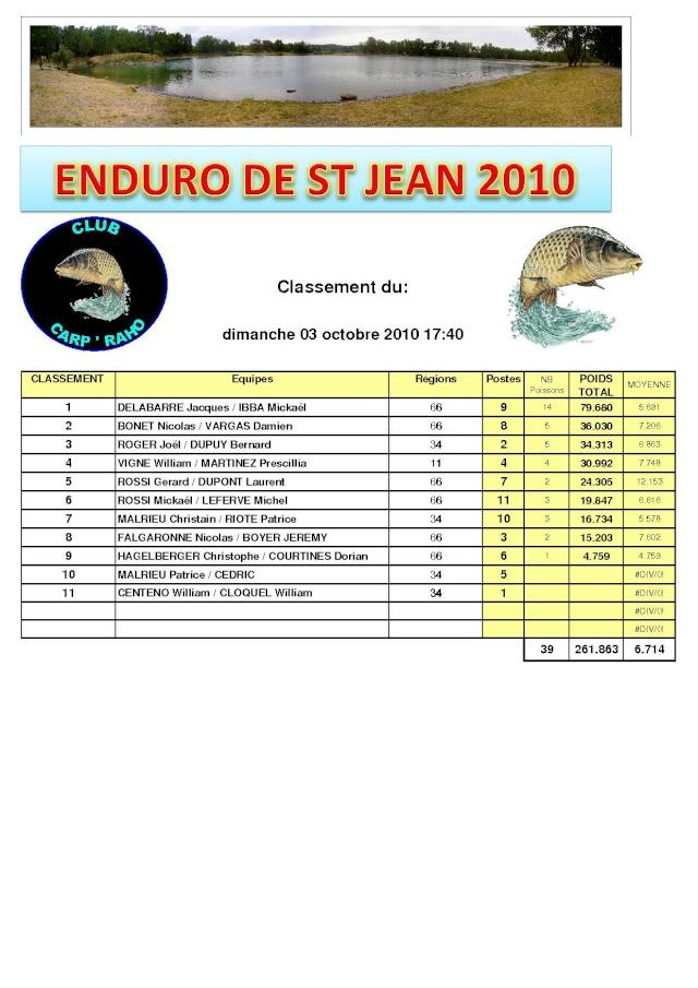 RESULTAT DE L'ENDURO ST JEAN OCTOBRE 2010 Result16
