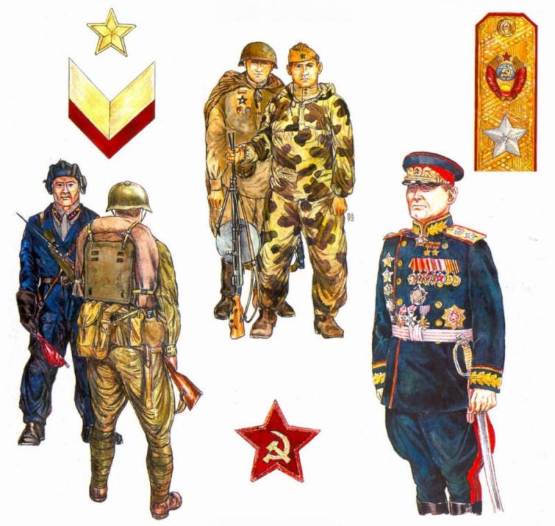 Uniformes del Ejército Rojo 2110