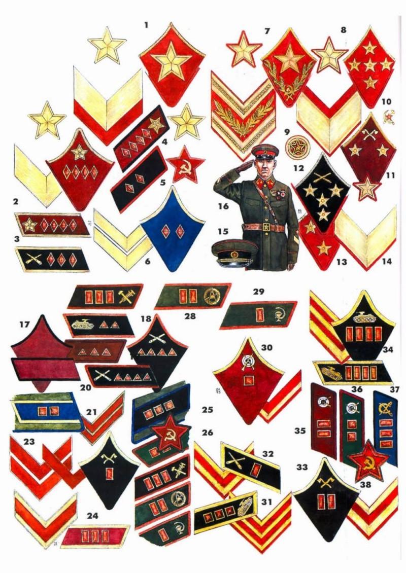 Uniformes del Ejército Rojo 2210