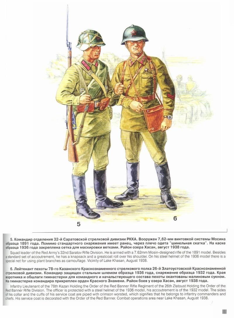 Uniformes del Ejército Rojo 310