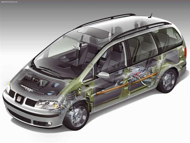Topic Officiel > Seat Alhambra [1996-2010] Seat-a10