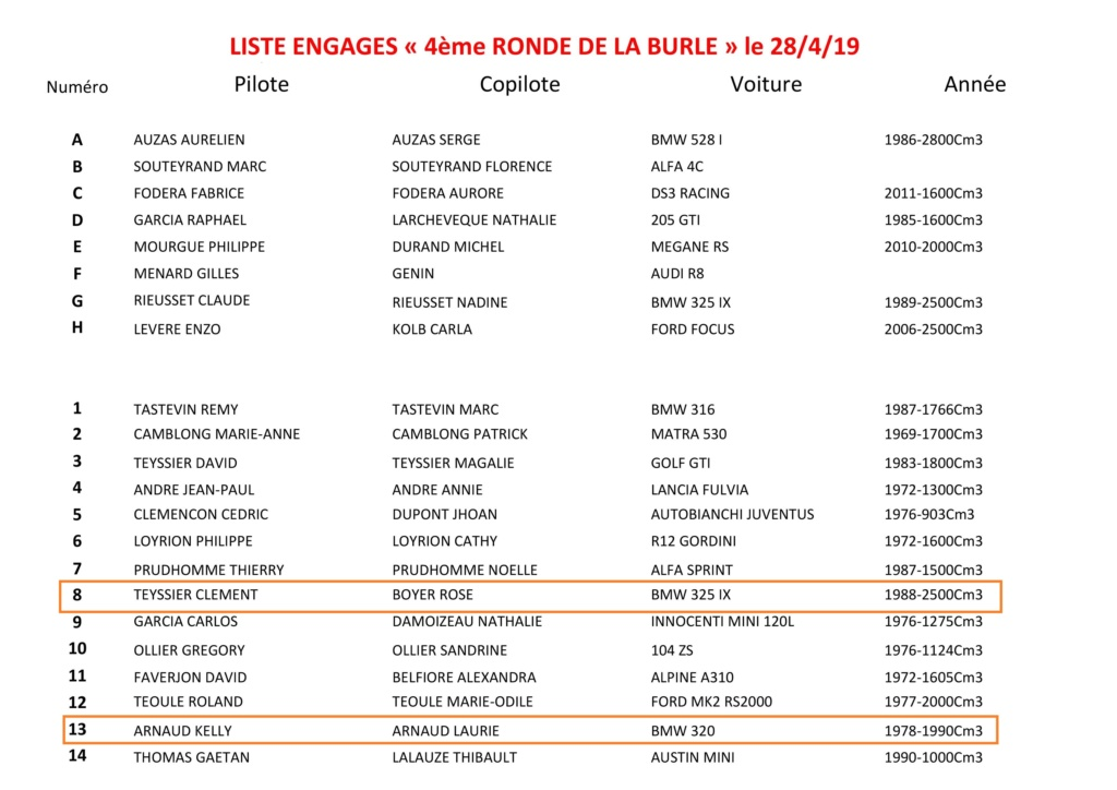 [07] 28/04/2019 4éme Balade de la Burle  000112