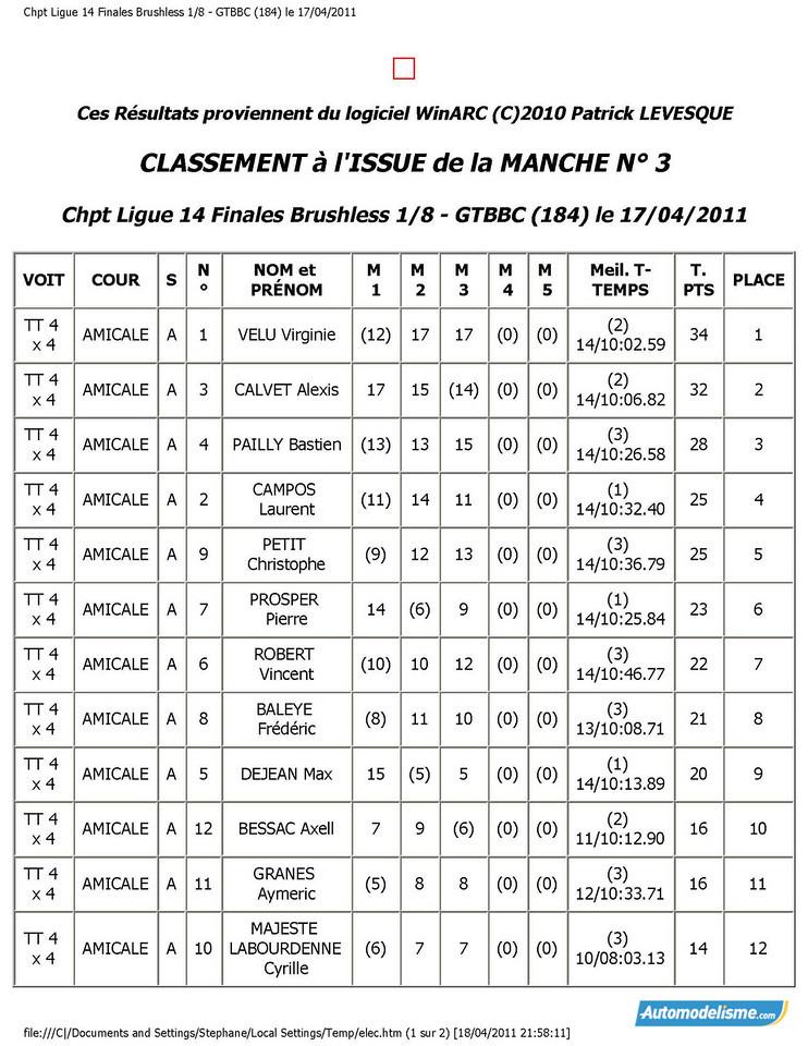 Reportage Photos Course TOULOUSE ( 17/04/2011 ) Rasult11