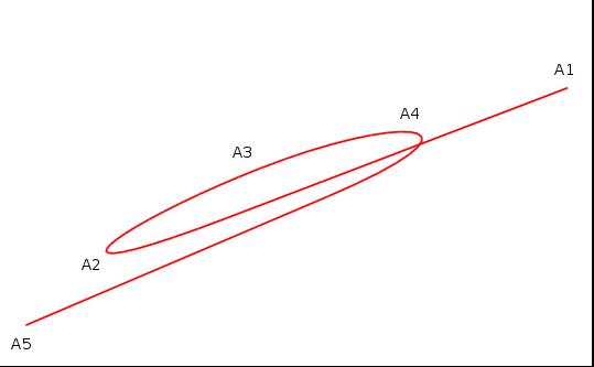 Planètes rétrogrades 539px-10