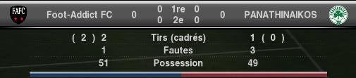 J1/ Foot Addict FC 0-0 Panathinaikos 120