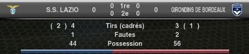 J2/ Lazio Rome 0-0 Bordeaux 131