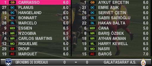 J14/ Bordeaux 0-0 Galatasaray 2197