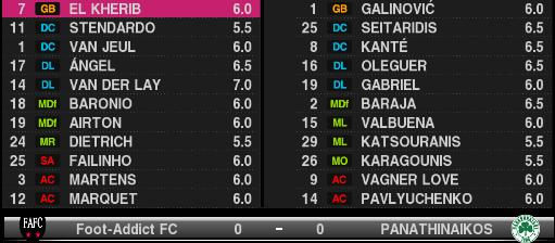 J1/ Foot Addict FC 0-0 Panathinaikos 220