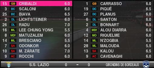 J2/ Lazio Rome 0-0 Bordeaux 231