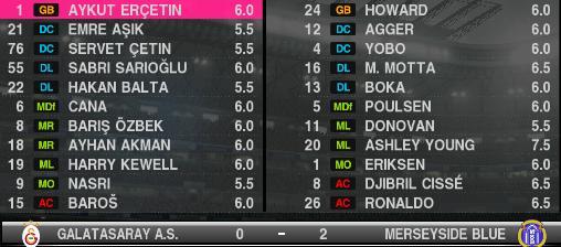 J10/ Galatasaray 0-2 Everton 3115