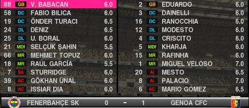 J12/ Fenerbahce 0-1 Genoa 3148