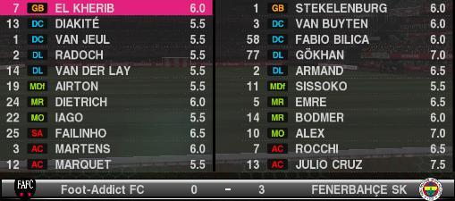 J3/ Foot Addict FC 0-3 Fenerbahce 334