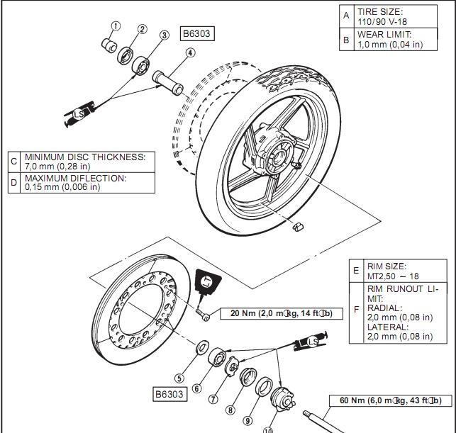 serrage roue Cycle_10
