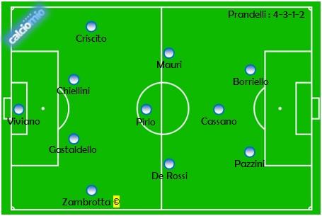 L'Italie - La Squadra Azzura Italie10