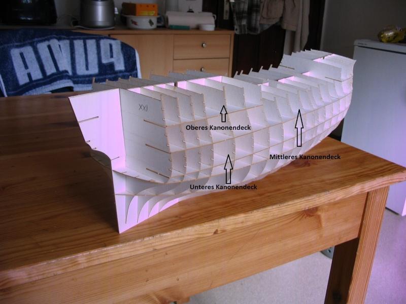Kartonmodell HMS VICTORY von Shipyard in 1:96 Skelet19