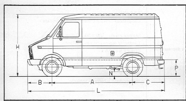 Iveco Daily Iveco-10