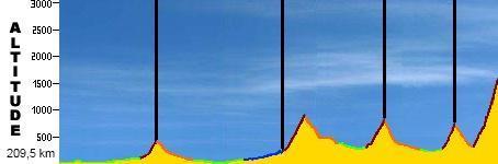 Topic de dépots des courses en ligne - Page 6 San_vi11