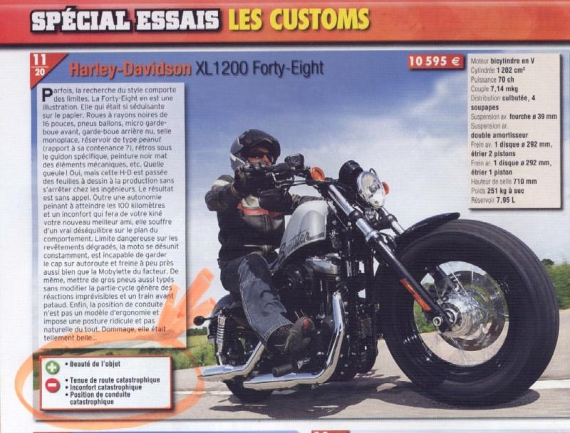 900 VN - classic ou HD iron ? Top1110
