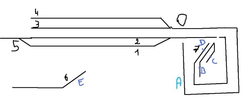 le réseau de clément Signau10
