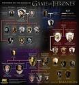 [série] Game of Thrones Game-o16