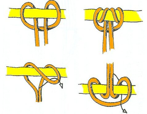 "Exercice pratique n° 2 ""Le Tarp"" Prussi10"