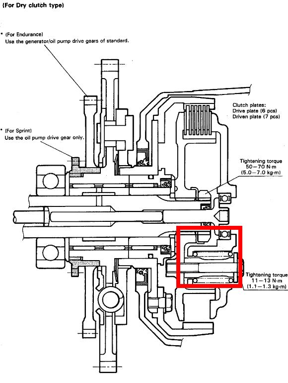 Anatomie d'un embrayage à sec Embray10